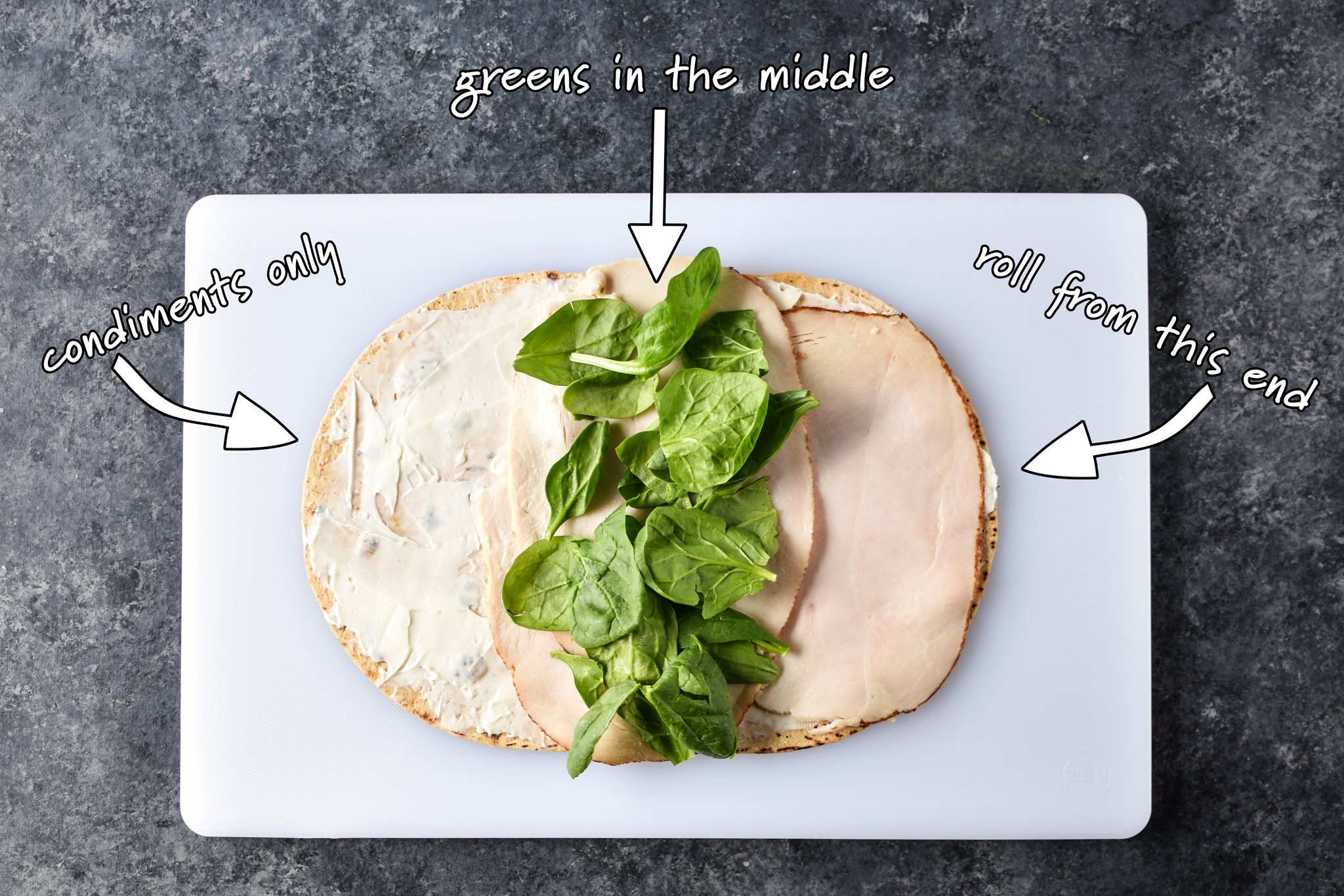 Top view of an unrolled pinwheel with tips include where to put the greens and which end to roll from.